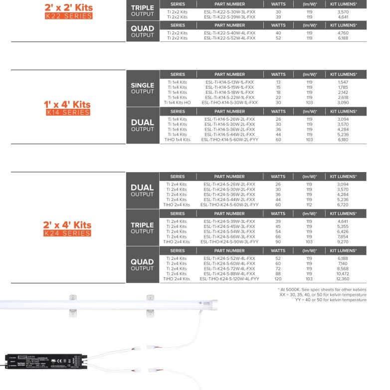 ESL Vision, Ti Kit Series-6