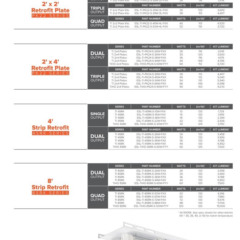 ESL Vision, Ti Kit Series-7